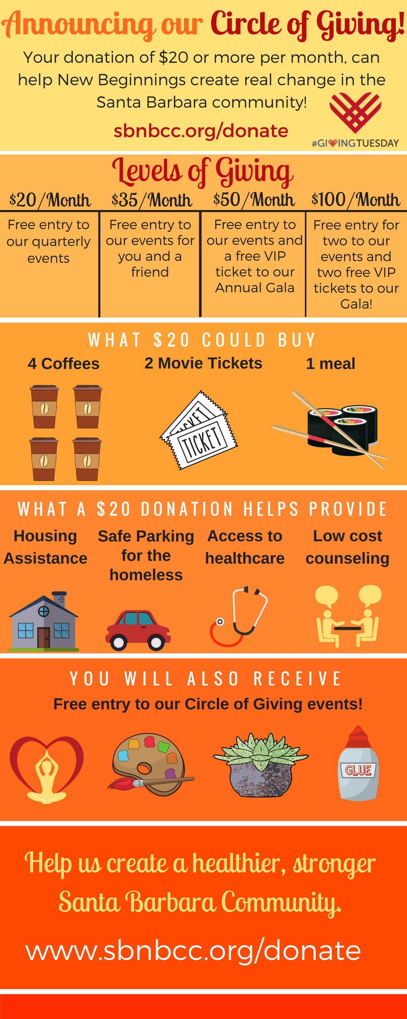 Circle of giving giving tuesday